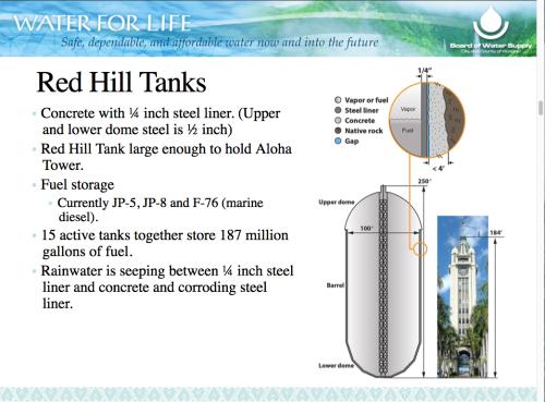 26.1.3.tank diagram