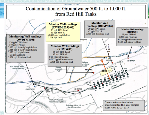 26.2.3.contaminated groundwater 500ft