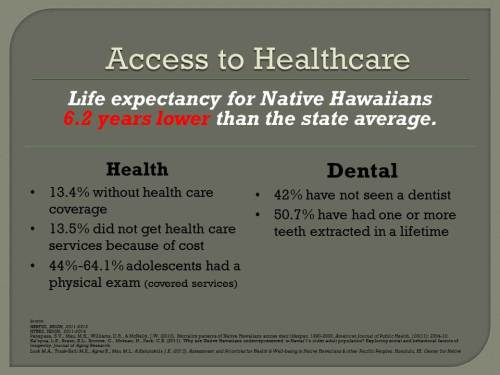 29.1.3.1.Access to Healthcare 2015